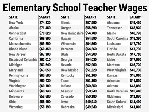 华西村人均收入_教师的人均年薪