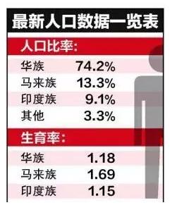 新加坡酒店_新加坡人口数